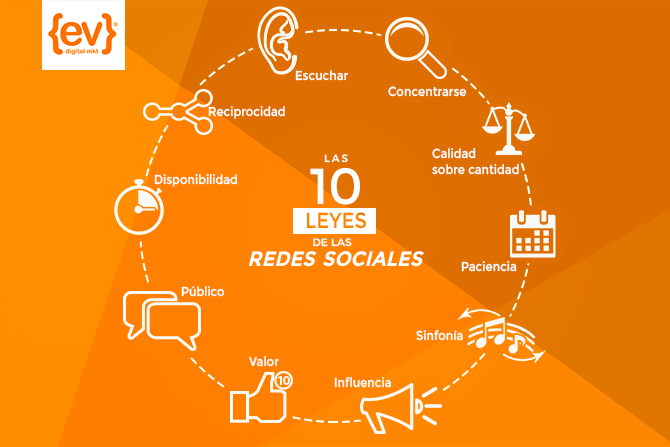 10 leyes del marketing redes sociales
